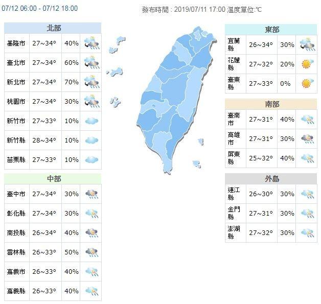 氣溫方面,各地高溫普遍在32至34度之間。(圖擷取自中央氣象局)