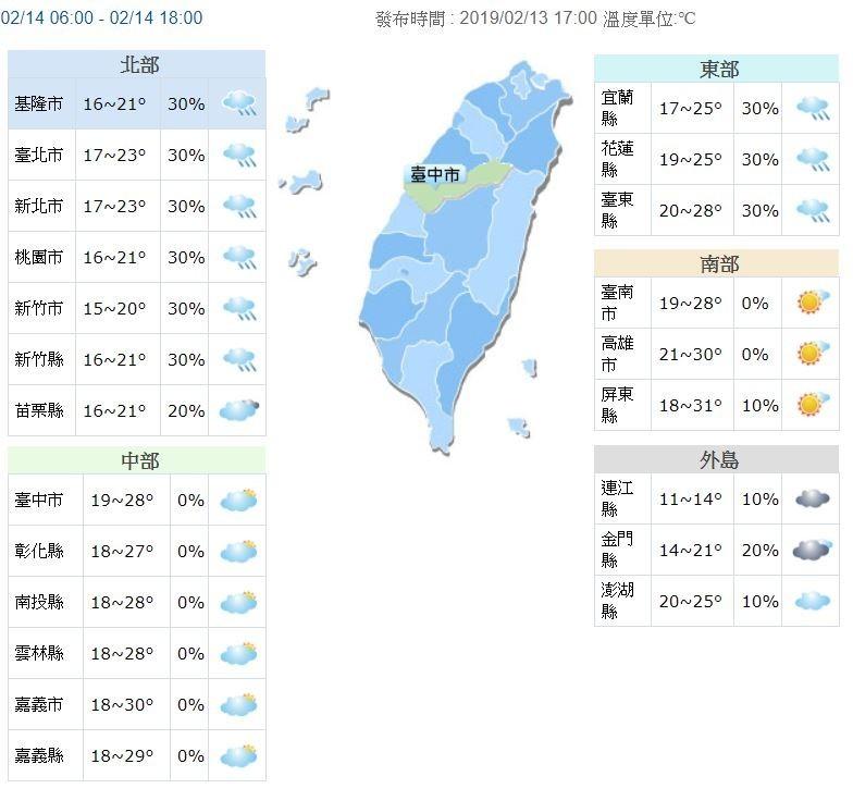 北部、東北部高溫20至25度,東部、東南部27至28度,中南部可達30度以上;西半部、東北部預測低溫介於15至18度,東部、東南部約19至20度。(圖擷取自中央氣象局)