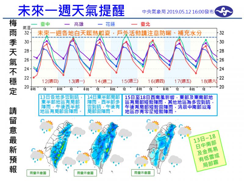 明後天開始改吹偏南到偏西南風,包含大台北、南部靠山區甚至花東都有可能出現35度高溫以上機會,雨勢上也改為山區午後熱對流。(圖擷自臉書報天氣 - 中央氣象局)