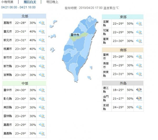 明天清晨及入夜偏涼,溫度約在22到25度,白天則溫度偏高,落在29至33度之間。(圖擷自中央氣象局)