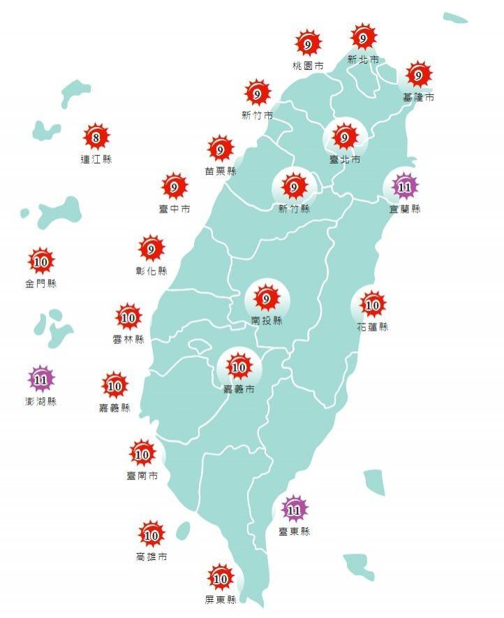 紫外線方面,明天全台日照強烈,除澎湖縣、台東縣、宜蘭縣都達到紫色「危險級」,其餘各地也有紅色「過量級」的程度。(圖取自中央氣象局)