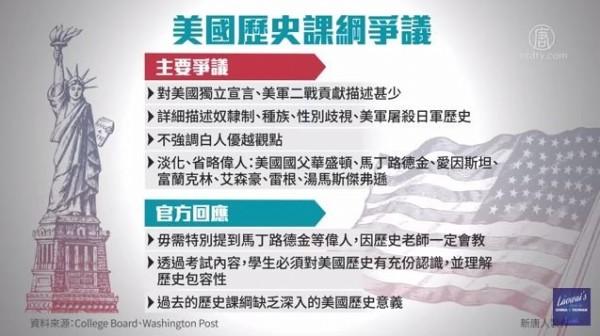 郝毅博在片中舉出美國前陣子反課綱的爭議點。(圖擷自YouTube)