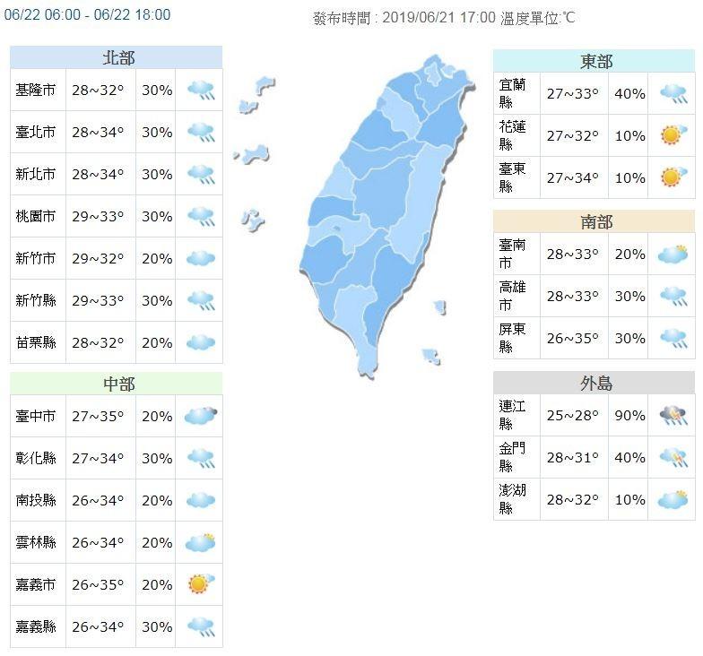 除了連江縣,明天各地高溫介於32至35度。(圖擷取自中央氣象局)