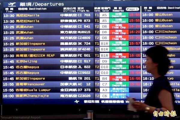 今年春節連假長達9天,許多人安排出國旅遊,桃園機場預估,從1月26日至2月17日疏運期間,準點率不到20%,每日班機至少延誤1小時,最嚴重恐超過4小時。(資料照)
