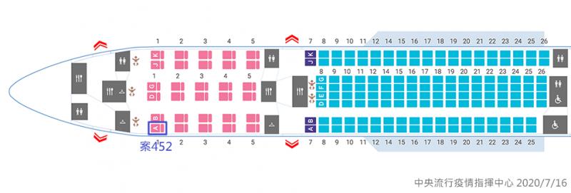 案452搭商務艙返台坐在1A,接觸者共12人,其中1人為同班機前後二排乘客,列為居家隔離對象。(指揮中心提供)