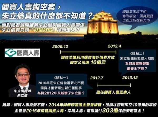 台灣賦格臉書專頁做了一張圖,詳細介紹朱立倫弟弟朱立聖在國寶人壽掏空案過程中的角色。(圖擷自「台灣賦格 Taiwan Fugue」臉書)