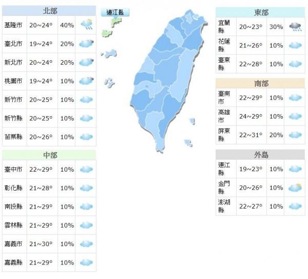 溫度方面,明天各地早晚仍偏涼,約19至23度,提醒民眾外出記得多帶一件外套。(圖擷取自中央氣象局)