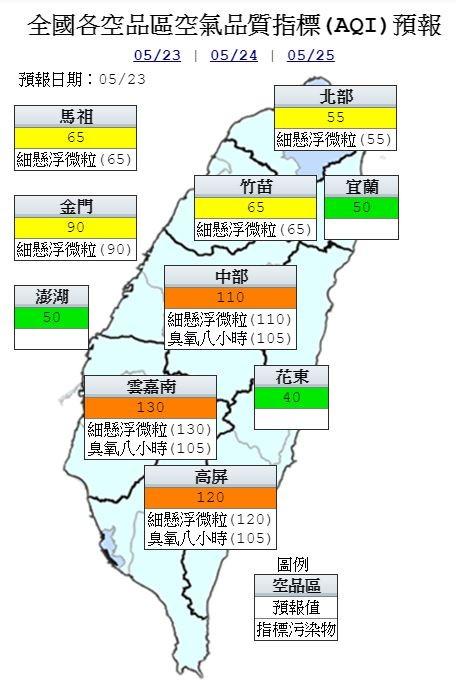 空品方面,宜花東、澎湖為「良好」等級;北部、竹苗、馬祖、金門為「普通」等級;中南部為「橘色提醒」等級。(圖擷取自環保署空氣品質監測網)