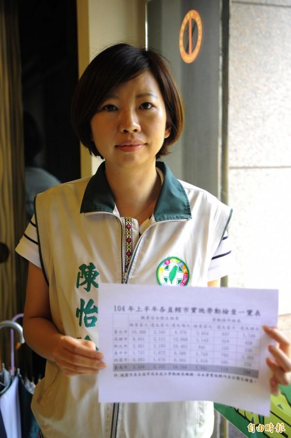 台南市議員陳怡珍今天(8日)下午指出,台南勞工局沒有成立專職勞檢單位,質疑勞檢效率。(記者王捷攝)