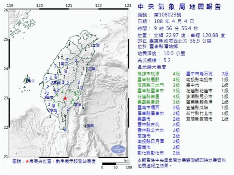 繼昨上午9點許台東發生規模5.6強震後,今同樣時間點台東再度發生規模5.2地震。(中央氣象局)