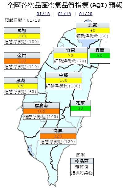 空氣品質方面,雲嘉南、高屏及金門地區為「橘色提醒」等級,宜蘭、花東地區為「良好」,其餘地區皆為「普通」等級。(圖擷取環保署)