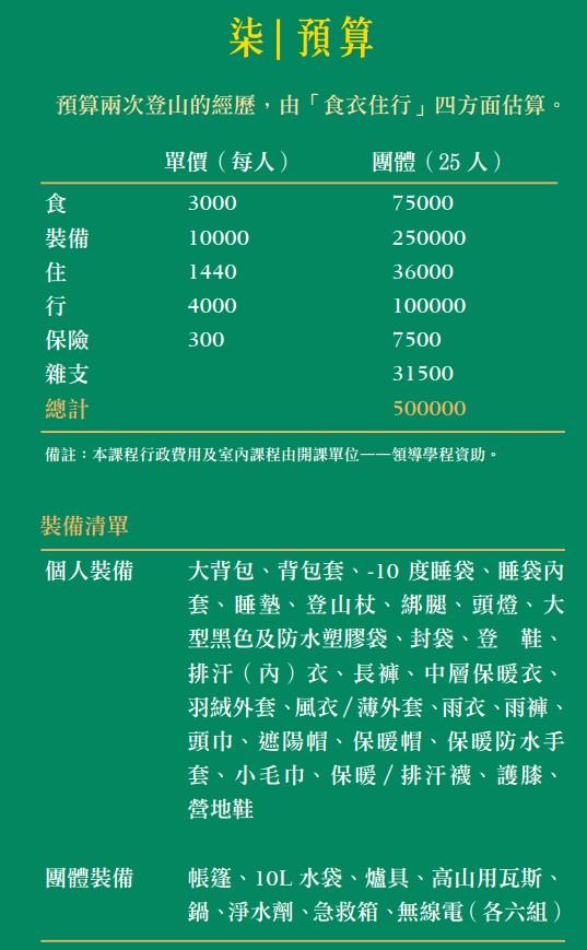 課程預計將對外募款50萬元,每人平均約花2萬元費用。(圖片截自贊助企劃書)