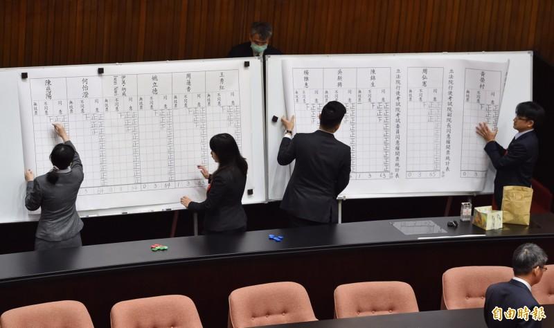 考試院正副院長及考試委員同意權開票結果全數過半通過。(記者劉信德攝)
