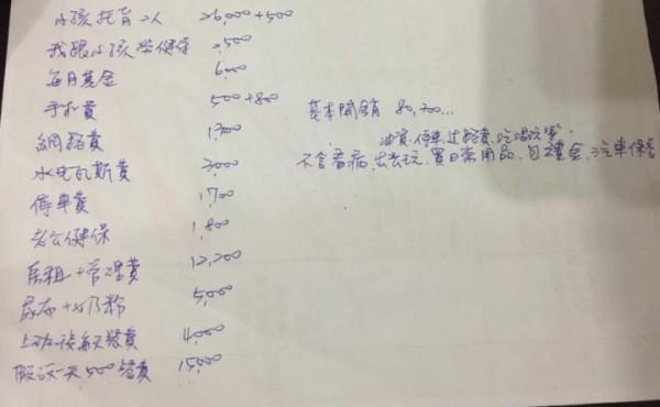 網友PO出的月支出表,引起討論。(圖擷取自mobile01)