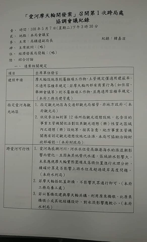 高雄市政府針對愛情摩天輪召開的第一次會議紀錄曝光,討論用地、建照等問題。(圖取自黃光芹臉書)