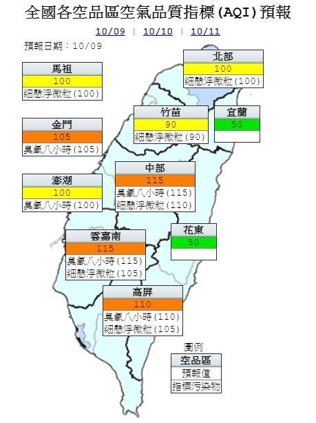 空品方面,宜蘭及花東空品區為「良好」等級;北部、竹苗空品區及馬祖、澎湖為「普通」等級;中部、雲嘉南、高屏空品區及金門為「橘色提醒」等級。(圖擷取自環保署空氣品質監測網)