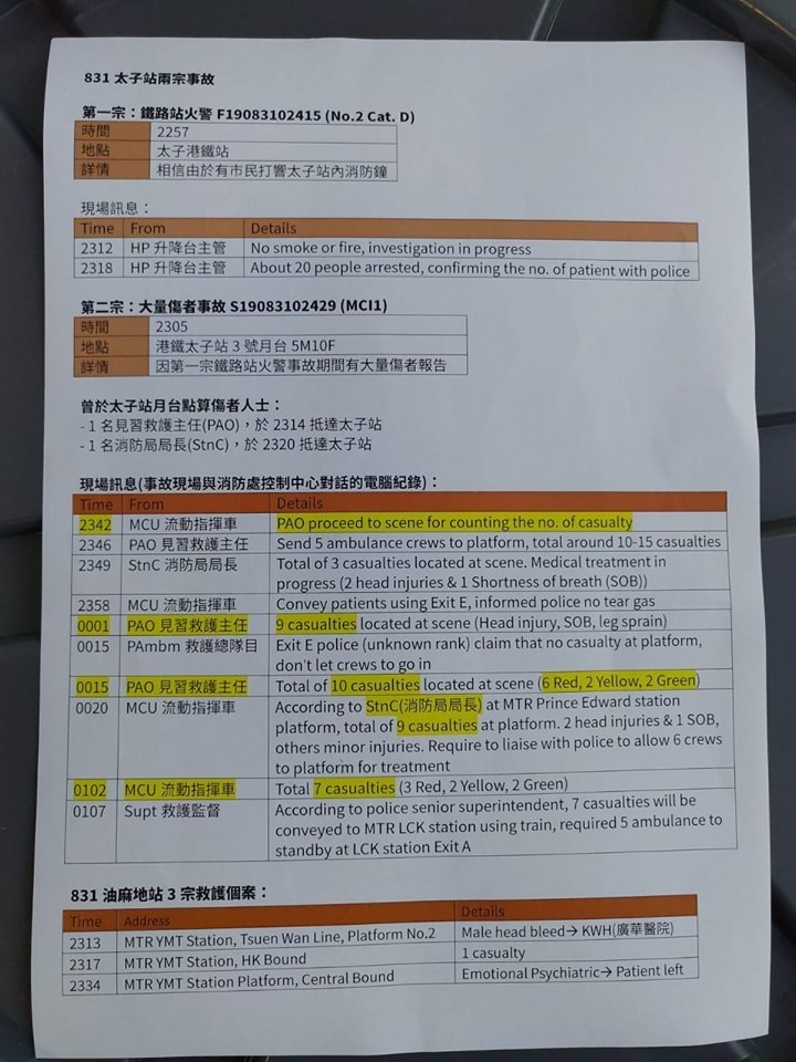 今天下午立法會議員毛孟靜召開記者會,出示了當晚消防員在太子站的通話紀錄的官方文件,並指出多項疑點。(圖擷取自TG_2019香港天氣及風暴追擊)