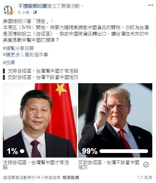 臉書粉專「不禮貌鄉民團」舉辦投票,詢問網友是否支持台灣設立自經區,結果一面倒反對,認為「台灣不該當中國炮灰」。(圖擷取自臉書「不禮貌鄉民團」)
