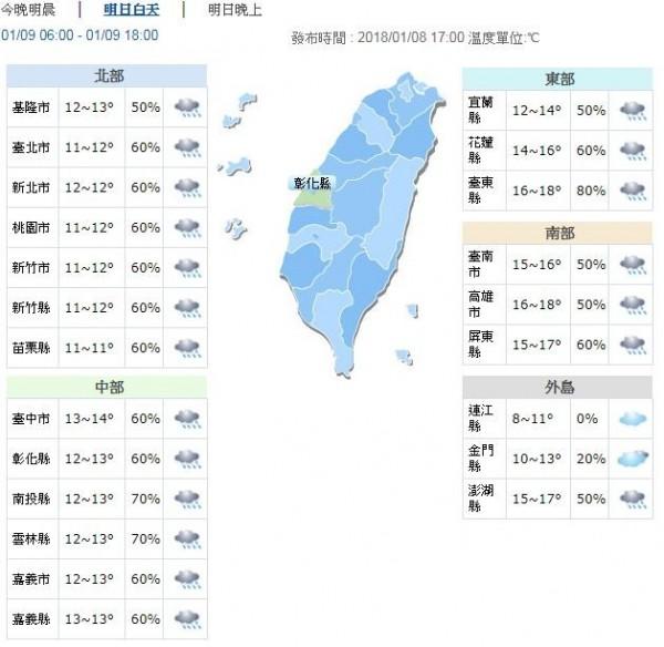 明(9)日受寒流影響,各地氣溫偏低。(圖擷自中央氣象局)
