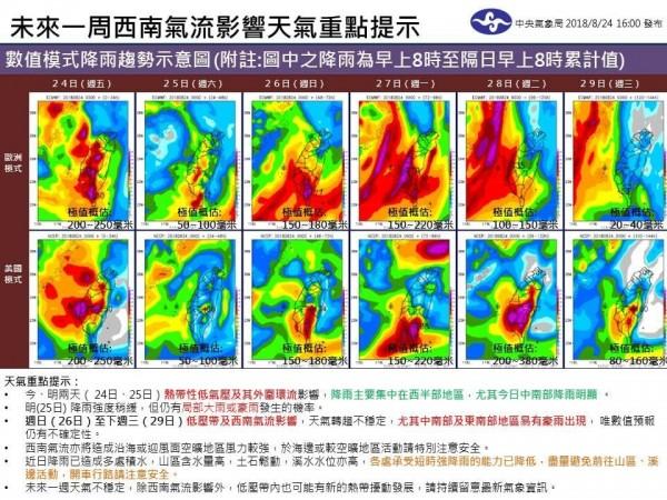 今(24)天熱帶性低氣壓往北移,中南部降雨趨緩,但仍不能鬆懈,26日至29日受西南氣流影響,中南部、東南部有豪雨,預估累積雨量達900毫米以上,提醒民眾外出注意路況,也避免前往山區、溪邊及海邊活動。(圖擷取自中央氣象局臉書)
