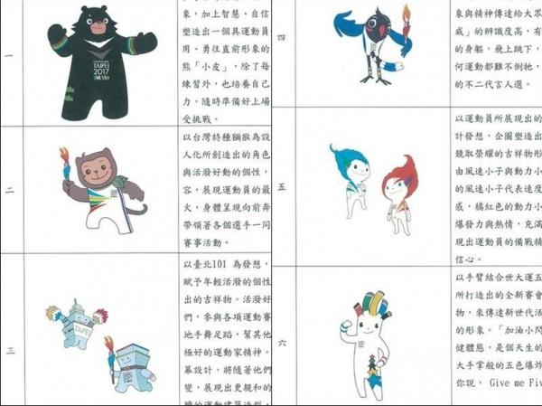 原世大運吉祥物設計稿。(圖片擷取自PTT)
