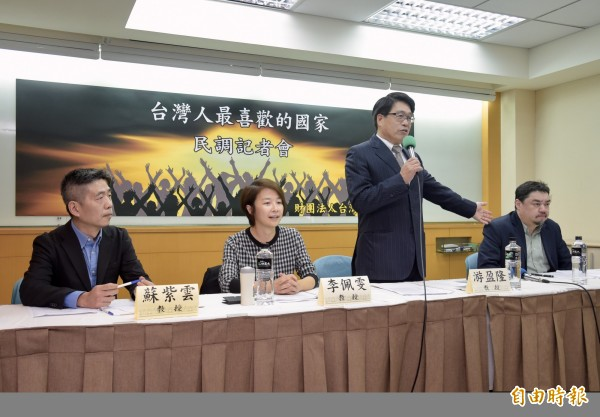 台灣民意基金會今公布,「台灣人最喜歡的國家」調查結果,令人訝異的是,國人常去的日本竟非排名第一。(記者黃耀徵攝)