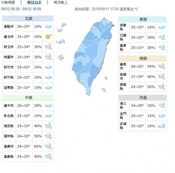 明日各地大多為多雲到晴,僅東部、馬祖會有局部短暫陣雨。(圖擷取自中央氣象局)