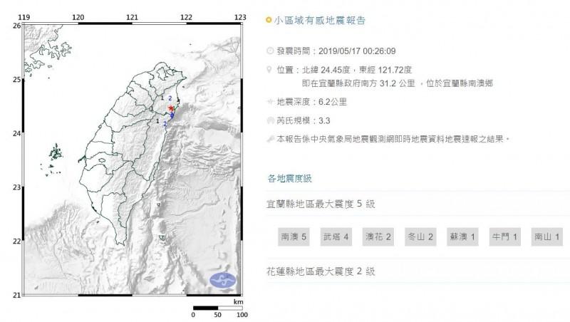 宜蘭縣南澳鄉今(17)日凌晨零點26分發生規模3.3淺層地震,地震深度僅6.2公里,最大震度高達5級。(圖擷取自中央氣象局網站)