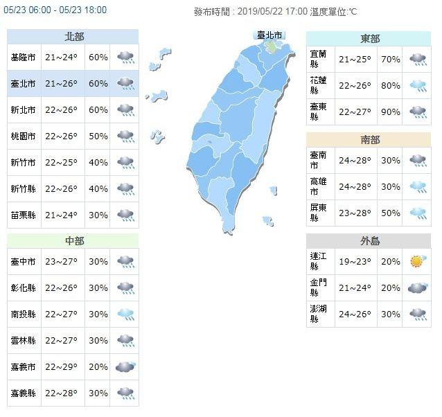 明(22)天由於雲多、下雨,高溫比今天略降一些,北部、宜花約25、26度,其他地方27到29度,至於各地早晚低溫約21到24度。(圖擷取自中央氣象局)