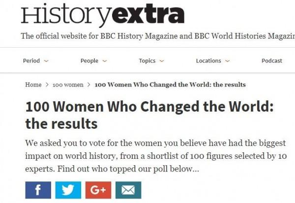 《BBC》先前請10位各領域專家,共同列出100位「百大改變世界女性」候選名單提供網友票選。(圖擷取自history extra網站)