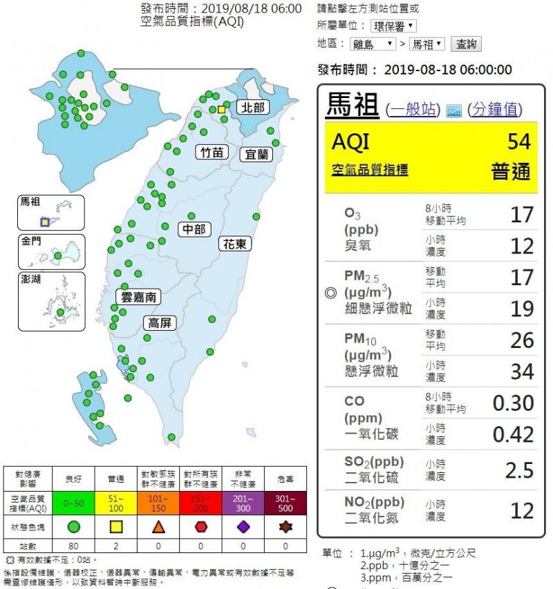 今日各地空氣品質概況。(圖擷取自環保署空氣品質監測網)