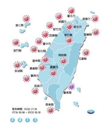 明天各地紫外線指數都來到過量級,尤其台東縣更是達危險級。(圖擷取自中央氣象局)