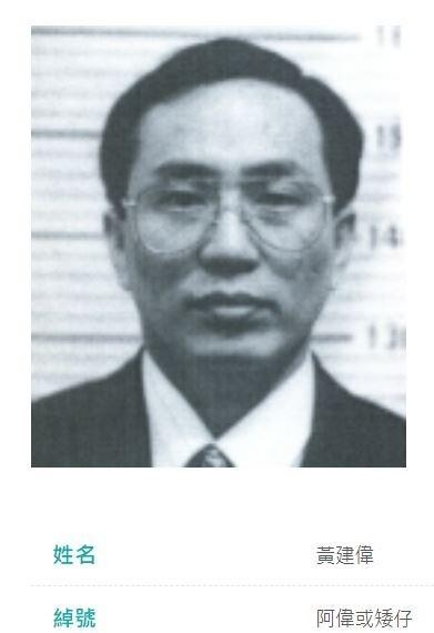 外貌斯文的黃建偉曾列十大槍擊要犯,潛逃中國多年,今年在廣東涉嫌綁架台灣富商,經刑事局與中國公安合作,成功將他逮捕。(翻攝自內政部刑事局網站)