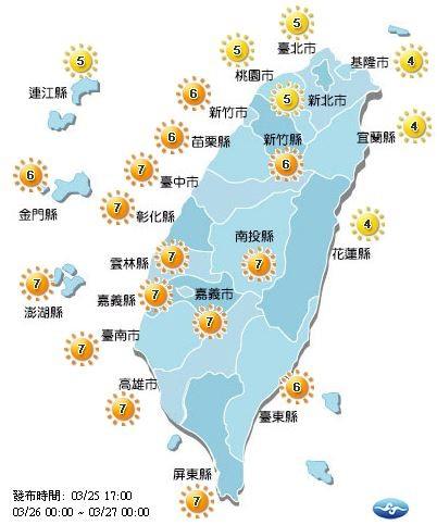 紫外線方面,明天台北市、新北市、基隆市、宜蘭縣、桃園市、花蓮縣及連江縣為中量級;其他縣市均為高量級。 (圖擷取自中央氣象局)