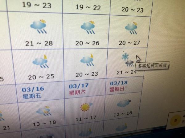 在台東縣的一週預報上,竟出現週日(18日)晚上台東地區有機會下雪的預測,氣溫預測是21至24度,而天氣狀況為「多雲短暫雨或雪」。(擷取自中央氣象局)