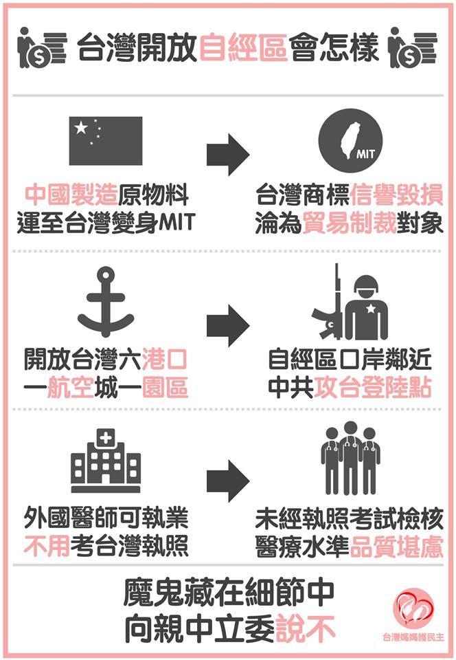 臉書粉絲專頁製作圖表,向社會大眾說明自經區條例的可怕之處。(圖擷取自台灣媽媽護民主)