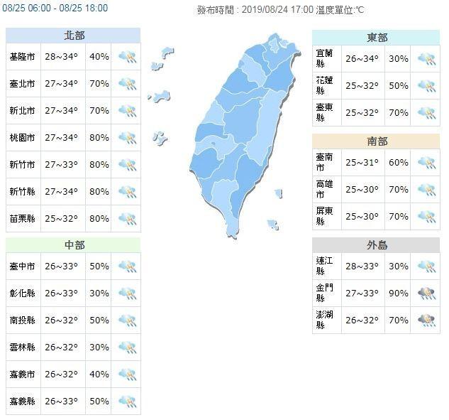 溫度方面,明天中部以北及東北部高溫約33至34度;南部及花東高溫約31至32度,沒下雨時感受悶熱。(圖擷取自中央氣象局)