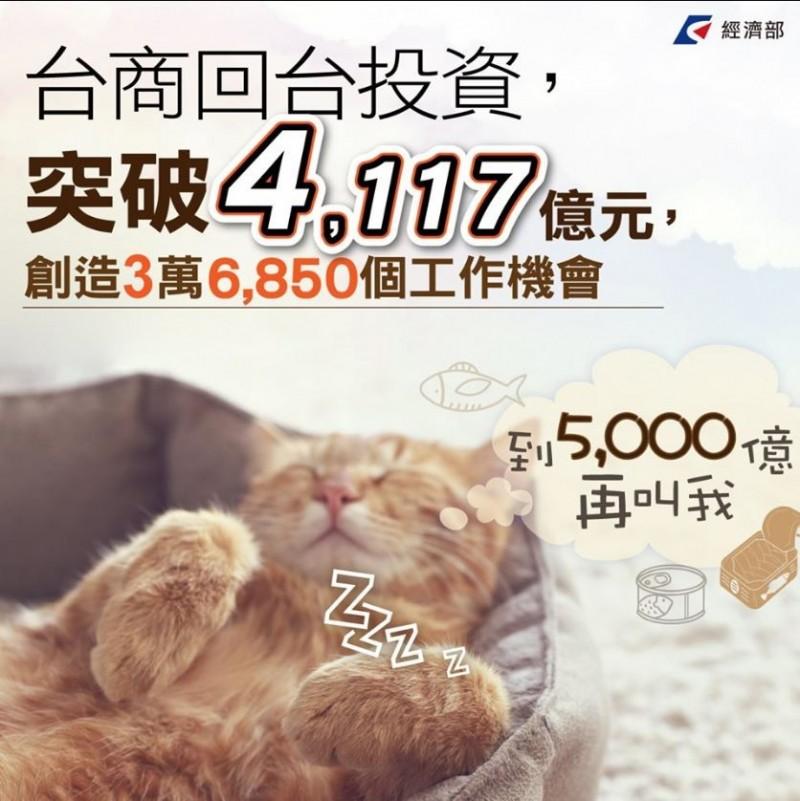 經濟部發文指出,台商踴躍回流,目前已突破4000億大關,「中小企業與根留台灣方案」明日也即將上路。(圖擷取自臉書_經濟部)