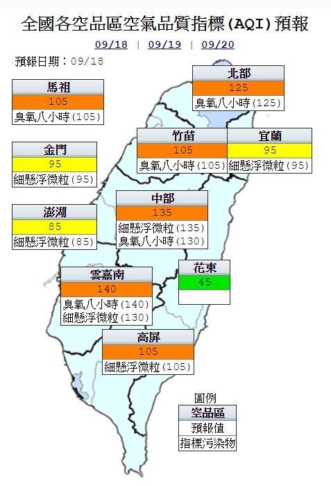 今天台灣西半部及馬祖為橘色提醒(對敏感民眾不健康),午後臭氧濃度偏高。其他地區則為普通至良好等級。(圖擷自環保署)
