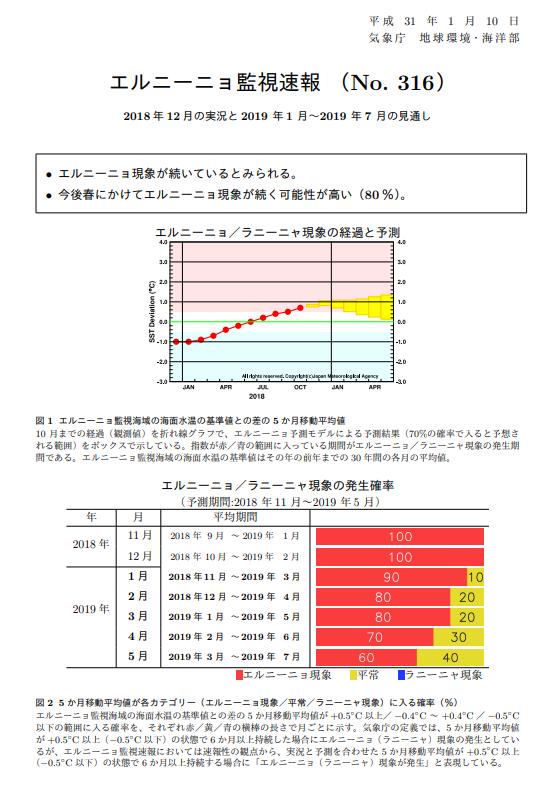 日本气象厅指出,观测海域的海面水温比基准值高出1度,从海洋与大气状态来看,估计圣婴现象会持续下去。(图翻摄自日本气象厅资料)