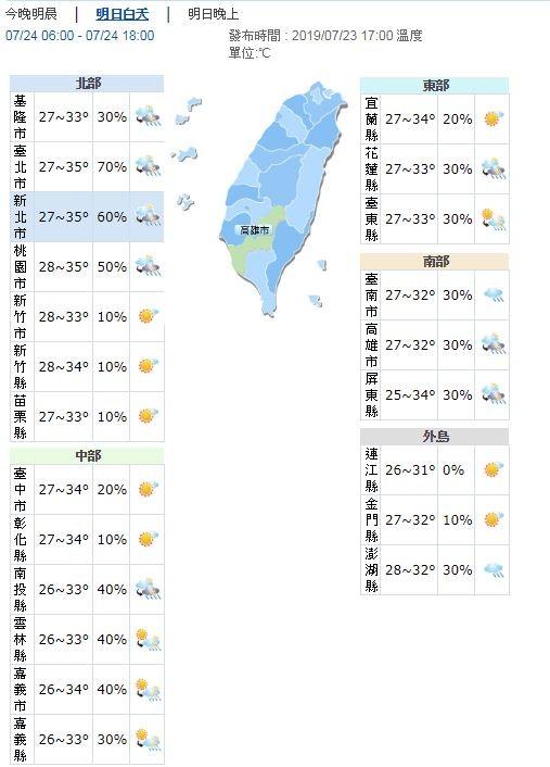 明天的溫度變化和今天差不多,各地高溫普遍落在32至35度,沒下雨時感受上較為悶熱。(圖擷取自中央氣象局)