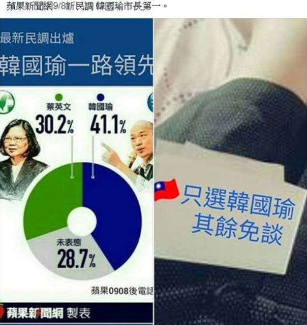 有韓粉昨(10)日在臉書社團《韓國瑜選總統全國後援會(韓家軍)》PO出右下角寫著「蘋果0908後電話民調」的蘋果民調,大喊「韓國瑜市長第一」,但其實這已經是過去的民調,和現在的民調已經產生明顯出入。(圖片擷取自臉書)