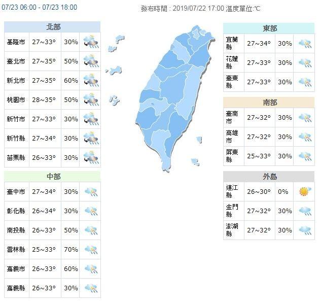溫度方面,各地白天高溫普遍在32度以上,北部地區、中南部近山區及花東縱谷一帶氣溫可達34、35度。(圖擷取自中央氣象局)