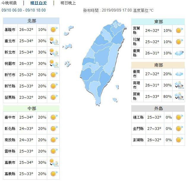 各地高溫約32到35度,早晚氣溫舒適,中午則會稍感悶熱。(圖取自中央氣象局)