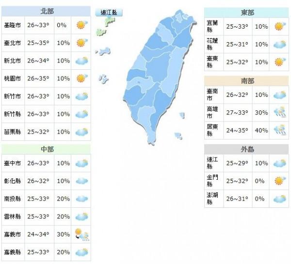 白天各地高溫落在約32度至35度間,而雙北地區及高屏可能有35度以上高溫。(圖擷取自中央氣象局)