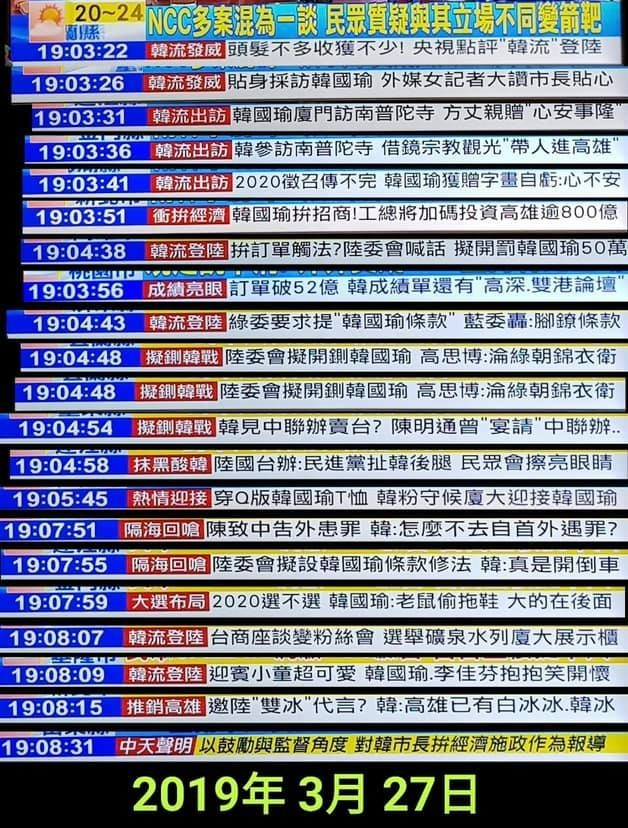 中天新聞在遭NCC裁罰後,仍舊狂打上韓國瑜的相關新聞跑馬燈,且在短短5分鐘內就上了20則。(圖取自臉書《不禮貌鄉民團》)