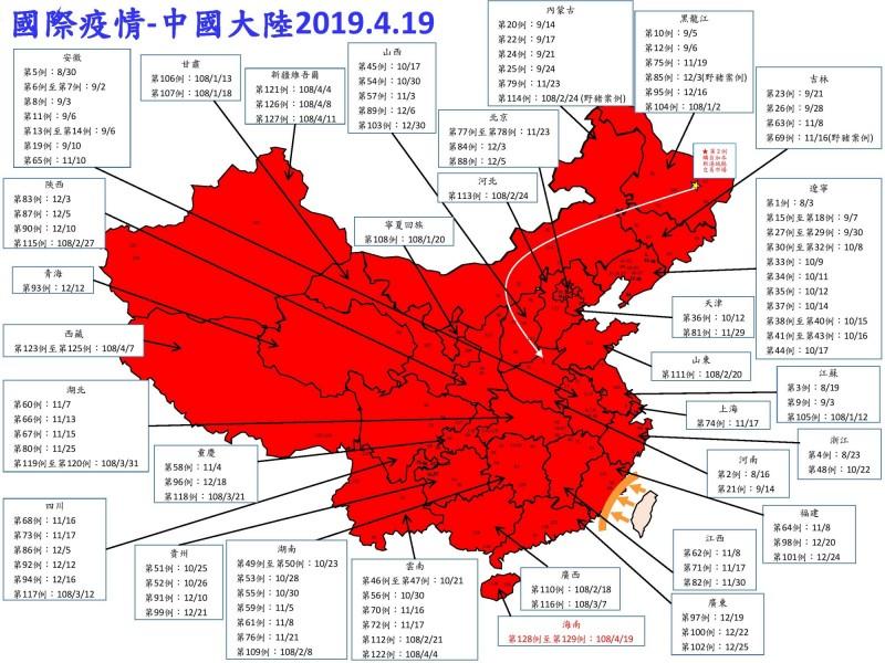 根據中央災害應變中心統計,加上今天傳出的疫情,全中國已有129例,而在海南省淪陷後,也表示全中國31個省市自治區已經全面淪陷,皆有疫情傳出。(擷取自中央災害應變中心官網)