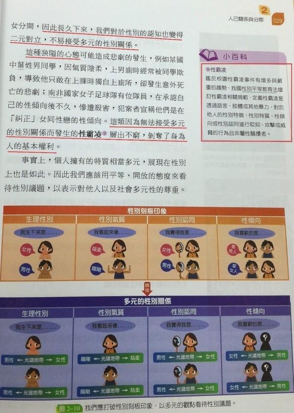 護家盟批評公民課本的性別教育內容倡導性別解放。(圖擷自《護家盟》)