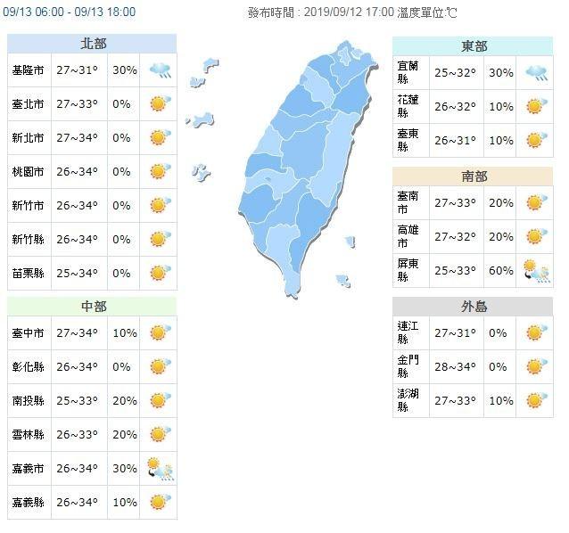 溫度方面,明天各地高溫約32到34度,白天仍然相當炎熱,須注意適時補充水份。(圖擷取自中央氣象局)