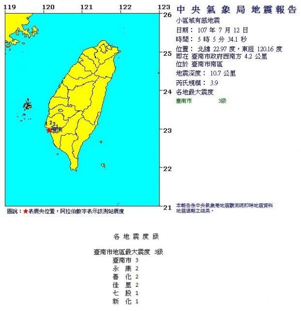 台南今晨再震。(圖擷自中央氣象局)